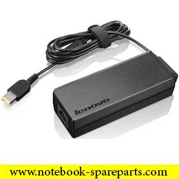 LENOVO LAPTOPS ADAPTERS